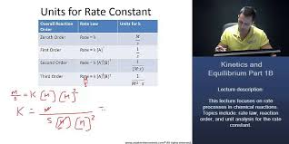mcat units for rate constant zeroth order first order second order third order