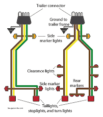 utility trailer lights wiring diagram new trailer wiring care