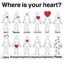 Pisces Meme - dopl3r com memes where is your heart aries taurus gemini