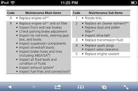 2010 honda civic maintenance minder a123 maintenance indicator honda crz forum honda cr z hybrid