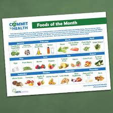 food of the month foods of the month commit to health national recreation and