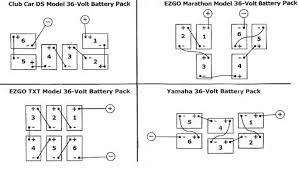 golf cart lights wiring diagram golf wiring diagrams collection