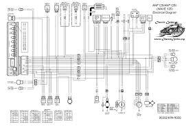 honda motorcycle wiring diagrams showy spree diagram floralfrocks