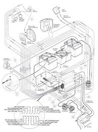 club car battery wiring diagram 48 volt club car 48 volt