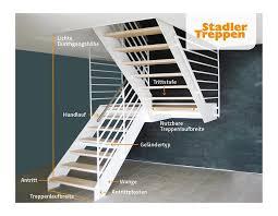 treppen rechner treppen berechnen formeln und tipps ǀ stadler treppenblog
