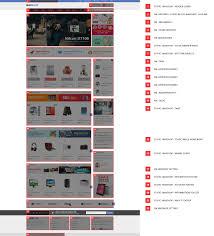 sm maxshop magentech documentation area