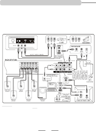 home theater system setup page 9 of lenoxx electronics home theater system ht 395 user guide