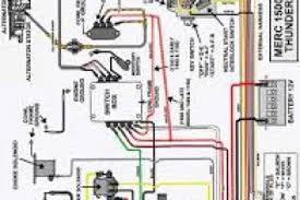 nissan 1400 ignition wiring diagram wiring diagram