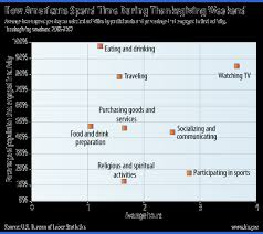 thanksgiving bls spotlight on statistics