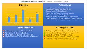 testing weekly status report template team status report template ppt free free project