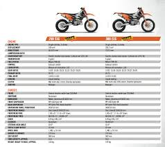 2017 ktm 250 exc wiring diagram wiring diagram and schematic