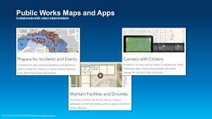 arcgis for local government public works maps and apps ppt download