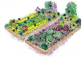 Cottage Garden Layout Cottage Garden Vegetable Garden Plans