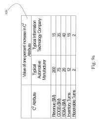 patente us8005777 system method and computer program product