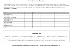 education world metric conversions template