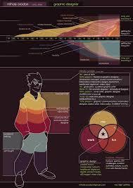 Digital Resume Example 67 best design info graphic resumes cvs images on pinterest