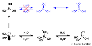 buric acid lewis structure boric acid mechanism of acidity chemistry
