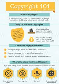 help your students become more familiar with copyright laws http