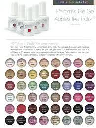 shellac nail polish gelish images