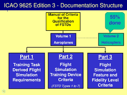 28 icao charting manual doc 8697 doc 8400 icao