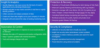 azure security technical capabilities microsoft docs