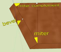 how to cut angles in front corners of hair compound miter saw calculator