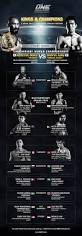 floyd mayweather money bag ridiculousness 9 best one fc kings u0026 champions 5 april singapore images on
