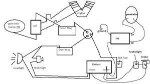 76 shovelhead electric wiring harley davidson forums
