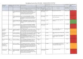 agenda of devonport takapuna local board 21 february 2017