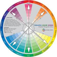 color wheel for makeup artists eye colors and the secrets of makeup color matching