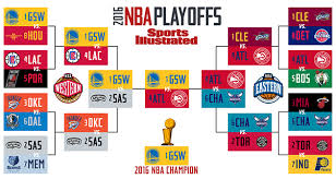nba divisions map 2016 nba playoff predictions warriors spurs and cavs favorites