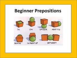 beginner prepositions esl teachers worksheets pinterest