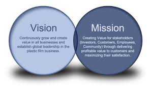 vision and mission vision mission