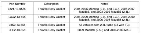 100 mazda5 2008 workshop manual find owner u0026