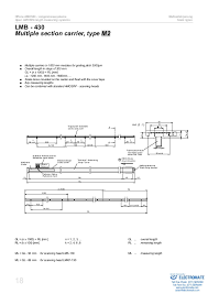 amo incremental length encoder catalog