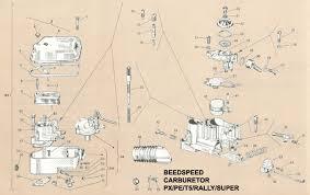 modern vespa adjusting mixture or jets or both
