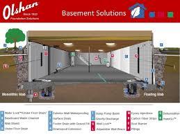 Basement Waterproofing Methods by Basement Waterproofing For Homeowners