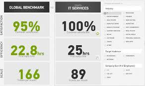 jira service desk vs zendesk freshdesk vs zendesk which is better