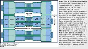 Tenement Floor Plan America U0027s History Seventh Edition Ppt Download