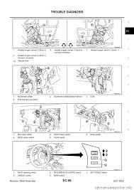 p0717 nissan rogue wiring diagram amc gremlin wiring harness