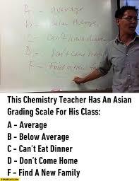 Asian Teacher Meme - chemists memes starecat com