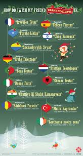 how to wish your friends happy holidays in 16 different languages