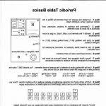 periodic table basics pdf ideal periodic table questions for sale