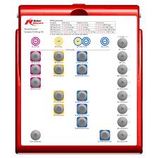 guided surgery kits kits