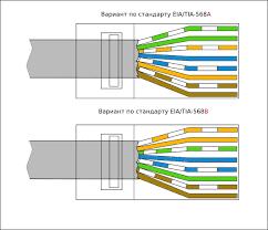 rj45 to rs485 wiring diagram rj11 to rj45 wiring diagram rs485