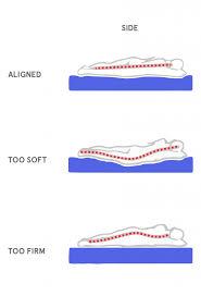 best mattress for side sleeper best mattress for side sleepers 2018 tuck sleep