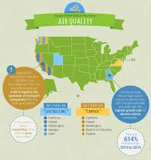 World Map According To America by What Are The Most Eco Friendly States In America According To