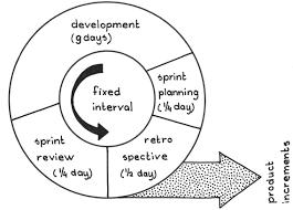 sprint post jpg