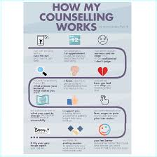 Counselling Works Counselling