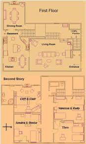 Floor Plans Of Tv Show Houses 21 Best My Favourite Tv Show House And Apartment Designs Images On